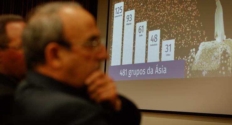 "Cardeal D. António Marto considera que ""Fátima é cada vez mais mundial"""